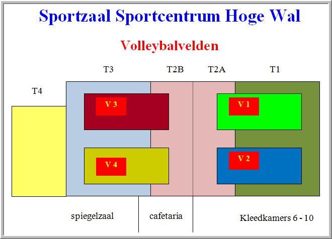 volleybalterreinen_Hoge_Wal